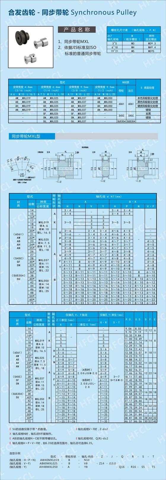 h型同步带轮参数_MXL型号梯形齿同步皮带轮_规格_尺寸深圳市合发齿轮机械有限公司