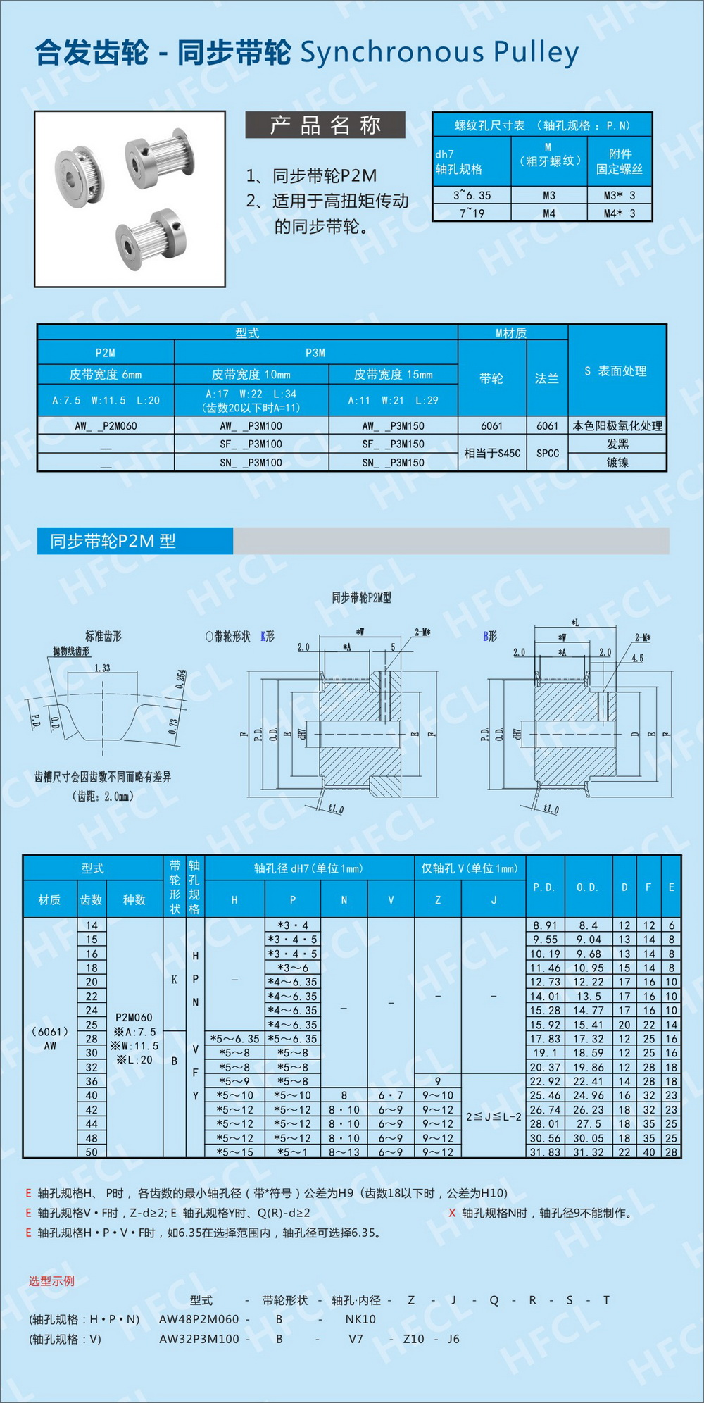 h型同步带轮参数_同步带轮标准_尺寸,选型,价格_深圳合发齿轮有限公司