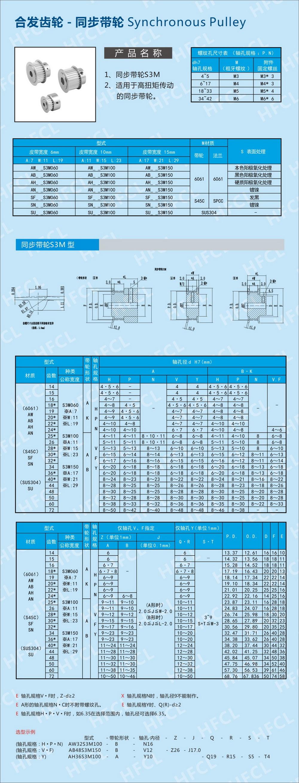 h型同步带轮参数_S3M同步带轮规格型号选型_参数_深圳市合发齿轮机械有限公司